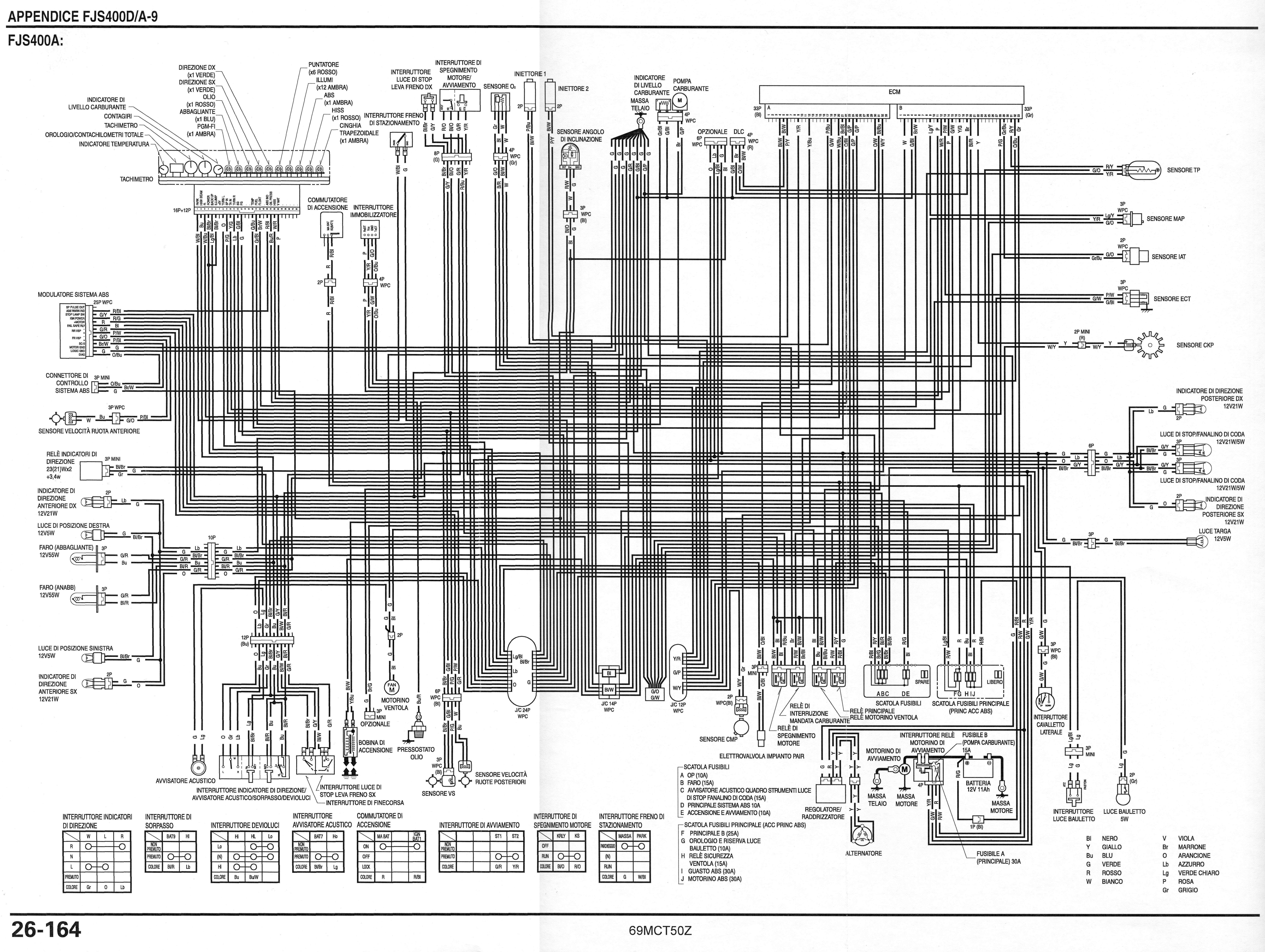 Schemi Elettrici Nissan : Schema elettrico sw t