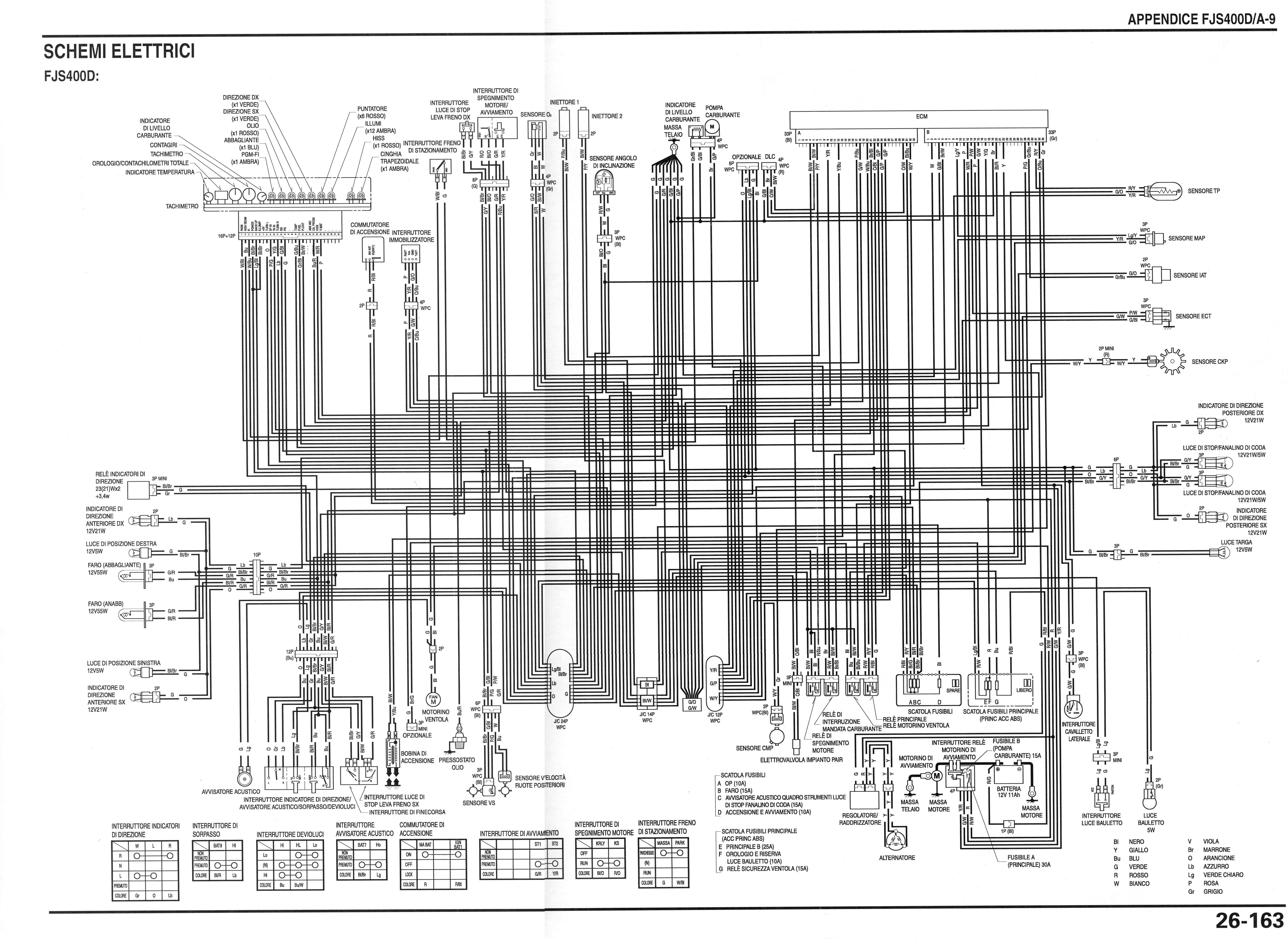Schema Elettrico Honda Hornet : Schema elettrico sw t